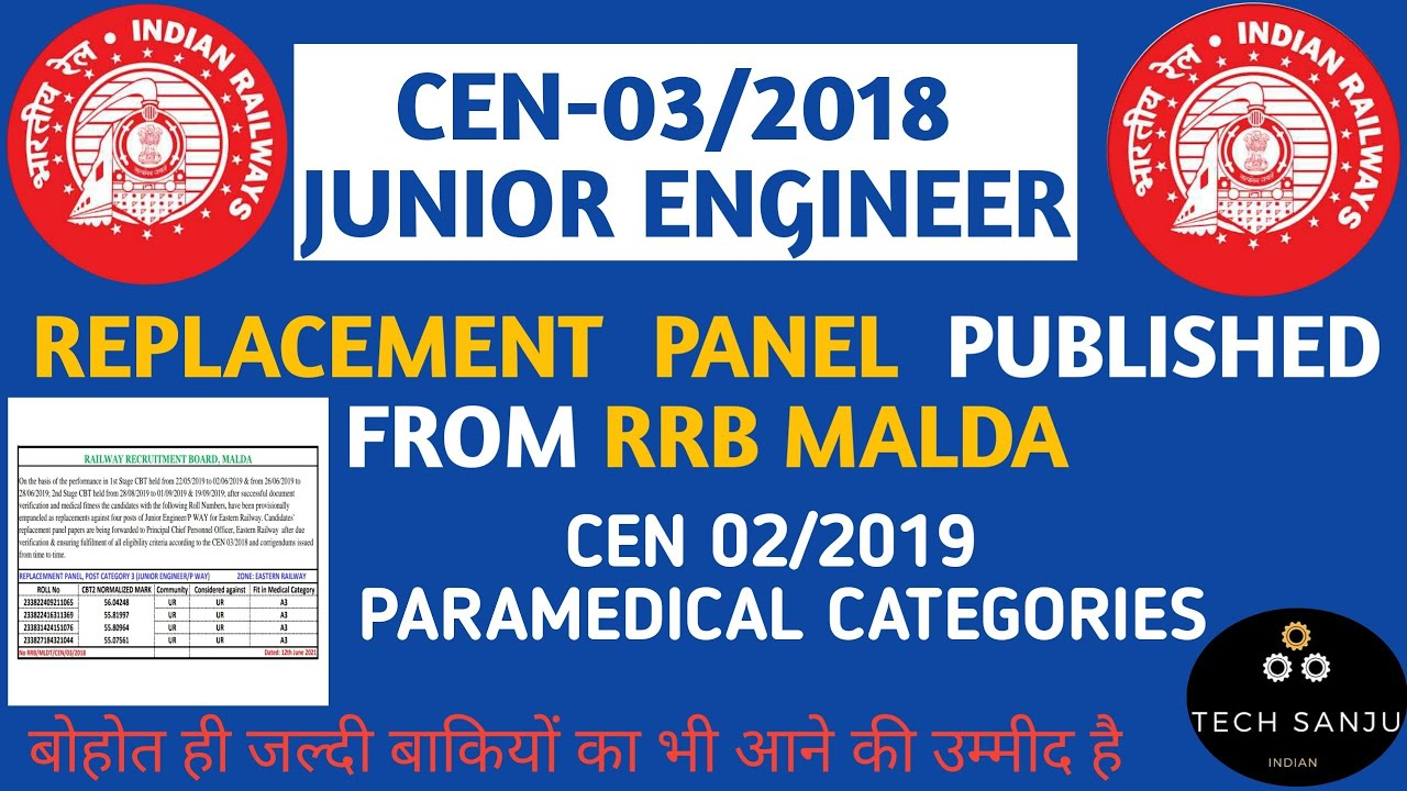 1st  Replacement panel published from RRB MALDA