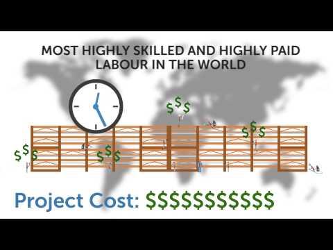 Alberta Steel Manufacturers - Local vs. Offshore