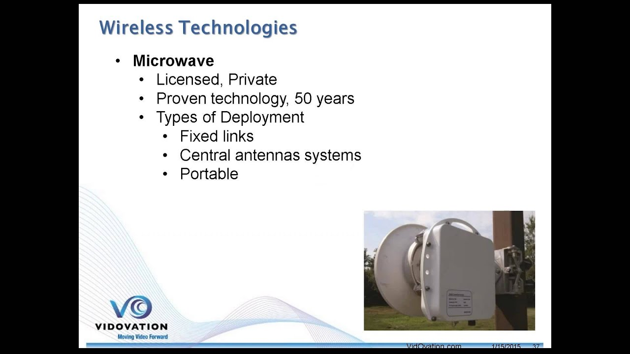 Video Over Wireless Microwave