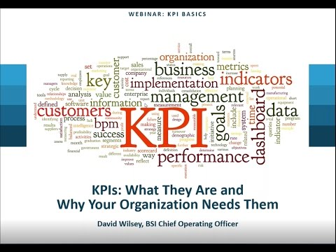 KPIs  What They Are and Why Your Organization Needs Them