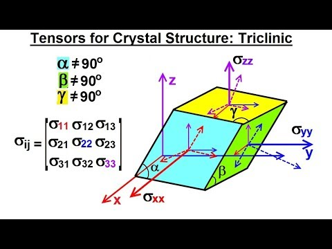 Calculus 3: Tensors (8 of 45) Tensors for Crystal Structures: Triclinic