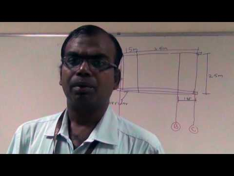 How can Structural elements of Reinforced concrete be planne