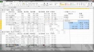 2014 情報処理技能検定試験 表計算2級 模擬問題 2番
