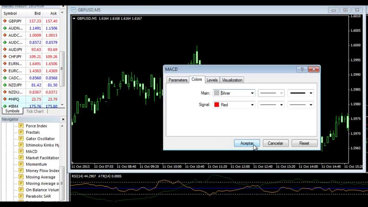 Binary option strategy video
