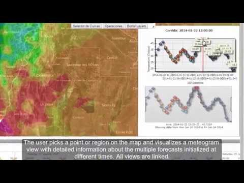 Visual Analysis of Spatio-Temporal Data: Applications in Weather Forecasting