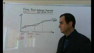 fiscal policy & automatic stabilizers