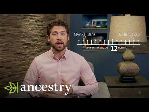 1880 Census: An Overview | Ancestry Academy