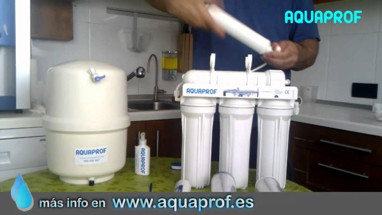 Osmosis Inversa Venta Cambio de filtro de Osmosis