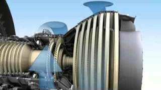 8 The GEnx Turbines