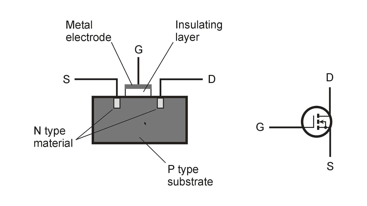 Enhancement-Mode MOSFET