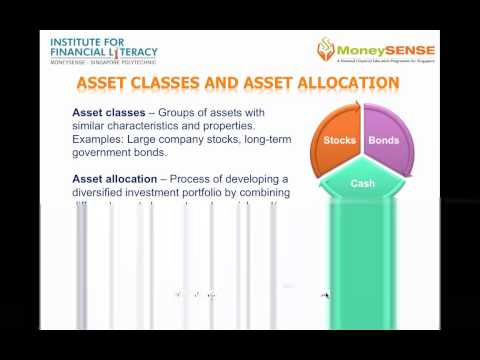 Asset Classes And Allocation