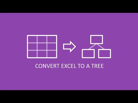 How to Convert an Excel Sheet to FreeMind Mindmap