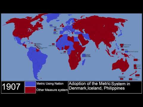 Metrication of the world [process of nation using the metric system]