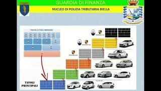 Biella, truffano 23mila persone promettendo auto di lusso a prezzi bassissimi: 6 denunce