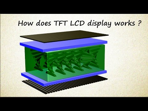 How TFT LCD ( thin film transistor liquid-crystal display ) display monitor work? (Animation)