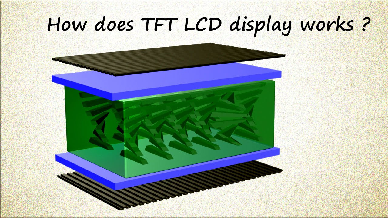 How tft lcd thin film transistor liquid crystal display display how tft lcd thin film transistor liquid crystal display display monitor work animation publicscrutiny Image collections