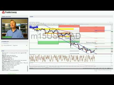 Forex Trading Strategy Webinar Video For Today: (LIVE Thursday July 20, 2017)