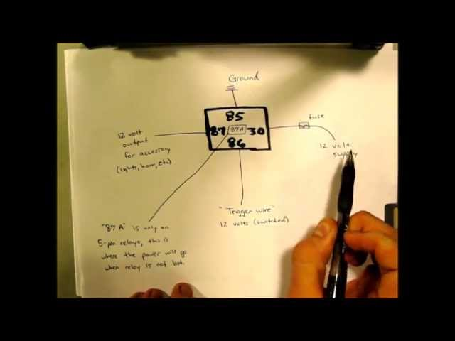 basic automotive relay operation and simple wiring  youtube
