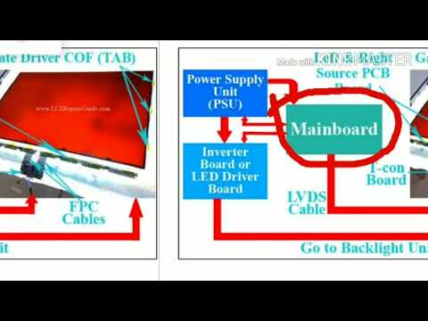 LCD OR LED TV WORKING AND BLOCK DIAGRAM DESCRIPTION - YouTubeYouTube
