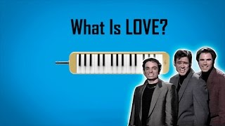 "Como tocar: ""What Is Love"" - Haddaway [ MELODICA ][ TUTORIAL ][ NOTAS ]"