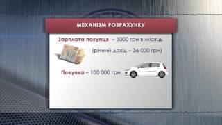 Шаблон инфографики на новости(112 канал, 2014 год., 2014-12-10T15:52:09.000Z)