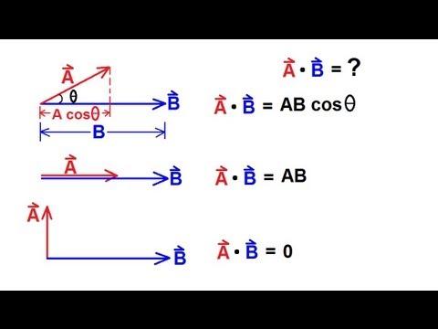 Physics - Mechanics: Vectors (12 of 21) Product Of Vectors: Dot Product