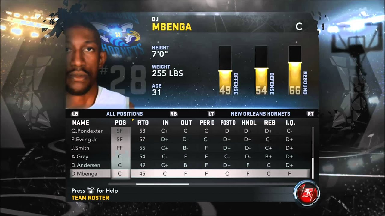 Miami heat roster nba - Nba 2k12 Full Roster