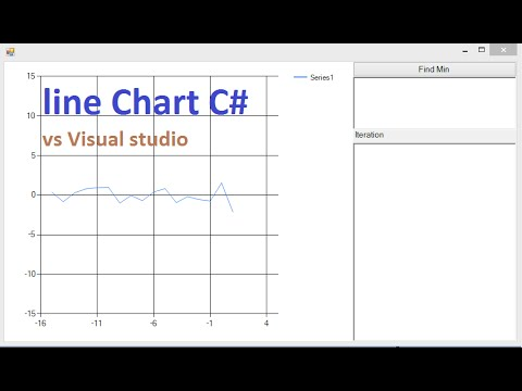 C How To Create Line Chart