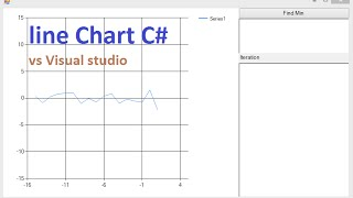 C# How to create line chart