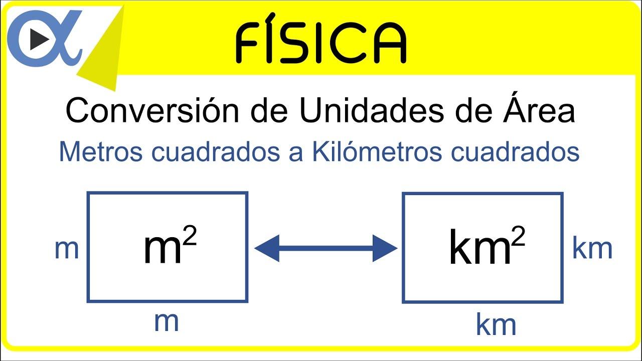 Conversión De Unidades De área M2 A Km2 Y Km2 A M2 Física