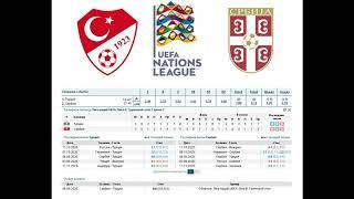 Турция Сербия прогноз 14 октября Лига наций 4 тур