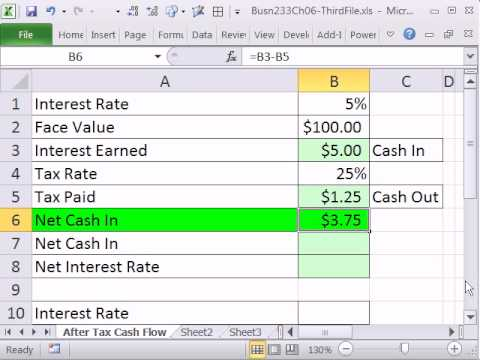 Excel Finance Class 58: After Tax Cash Flows & After Tax