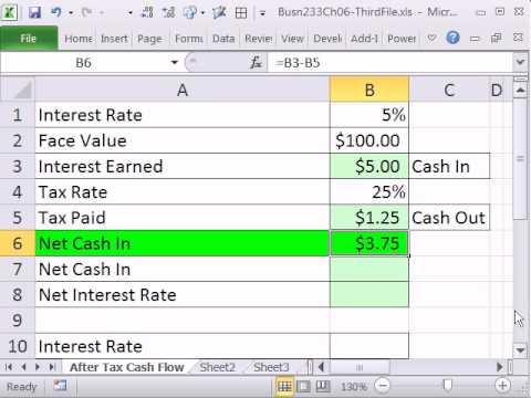 Excel Finance Class 58: After Tax Cash Flows & After Tax ...