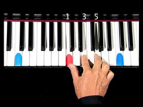 Piano Lesson Major Scale Chord Formula Youtube