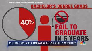 Is college worth it   NBC News