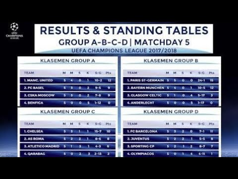 Matchday 5] Results & Standing Tables Group A-B-C-D UEFA Champions