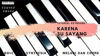 Karna Su Sayang Piano Virtual Tutorial Melodi (Tempo Lambat)