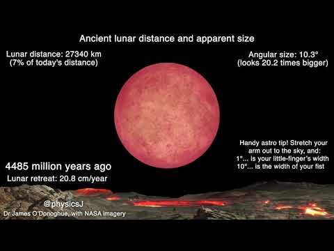 Ancient distance and apparent size of the moon