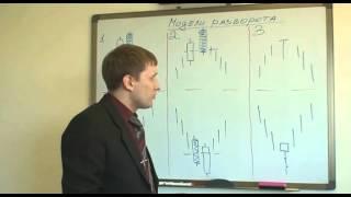 Видеоурок 5 - Японские свечи, модели прогнозирования цены
