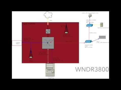 OpenWRT and DD-WRT VLAN Tagging and Trunk Setup - YouTube