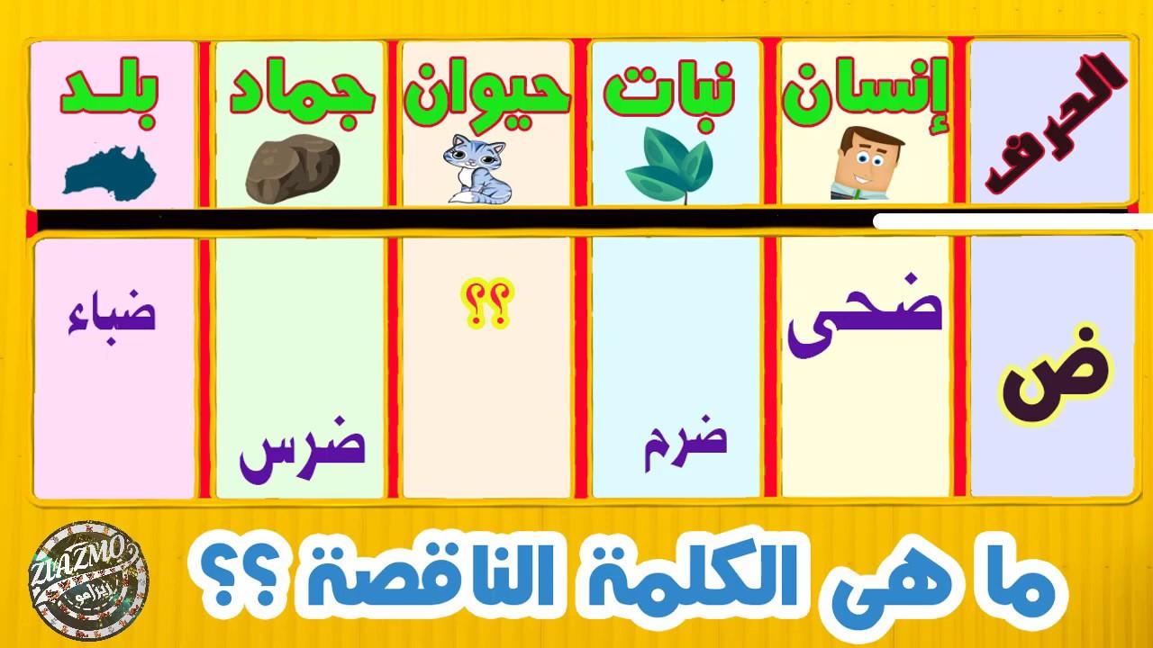 اسم بلاد بحرف الحاء ح موقع محتوى 13