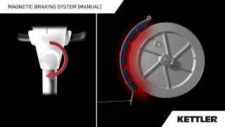 Как работает Магнитный тренажер(, 2013-02-22T07:30:19.000Z)