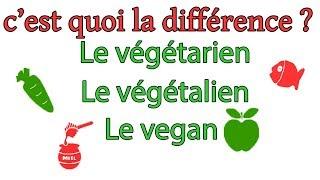 Végétarien, végétalien, vegan... La différence ?