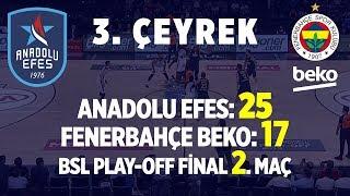 Gambar cover Anadolu Efes - Fenerbahçe Beko Final Serisi İkinci Maç 3. Çeyrek (Tüm Basketler)