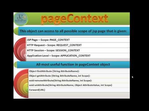 jsp-tutorial-in-hindi-lec7(1)-(pagecontext-implicit-object-in-jsp-or-in-java)