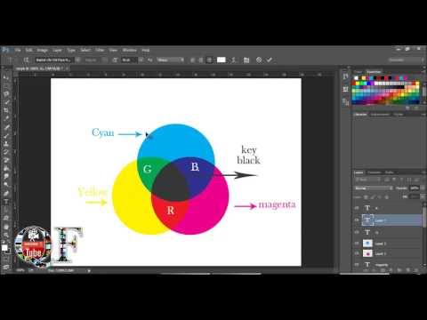 how to mix cmyk colors in photoshop