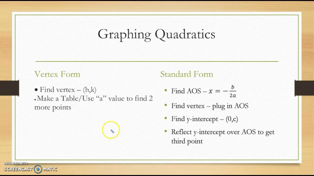 Math 1 graphing quadratics standard form youtube math 1 graphing quadratics standard form falaconquin