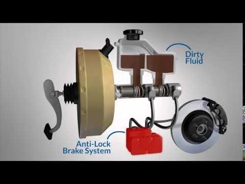 Power Brakes Animation Youtube