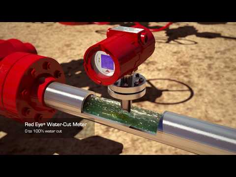 Flow Measurement: Obtain Accurate Water-cut And Flow-rate Data In Real Time
