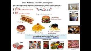 Aliments qui Causent le Cancer